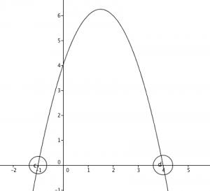 Corte eje x (1)