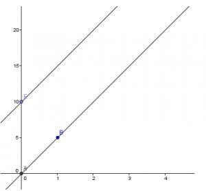 Relaciones lineales 1