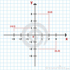 cartesian-coordinate-system-plane-vector-illustration-32321540
