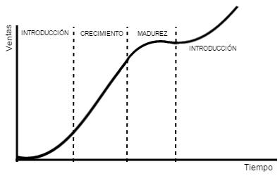 ciclo de vida2