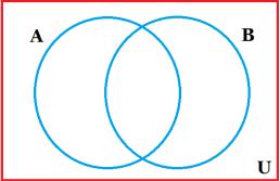 Ejemplo interseccion de conjuntos