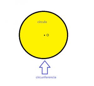 El circulofig-1