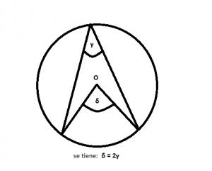 Circunferencia_Fig 5