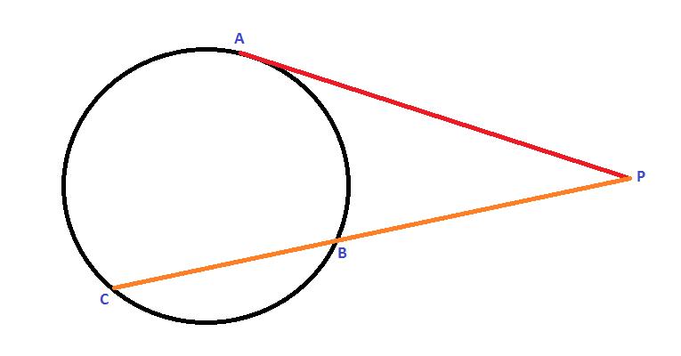 Teoremas de circunferencia for Exterior tangente y secante