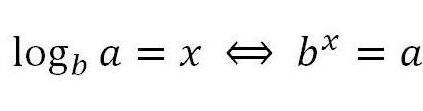 Propiedad fundamental de un logaritmo.