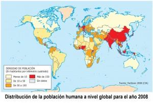 población humana2