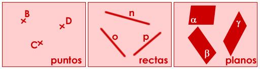 figura: Puntos, Rectas y Planos en el Espacio Geométrico
